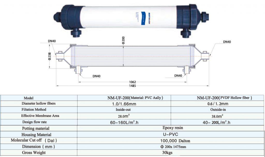 NM-UF-200 Dimension