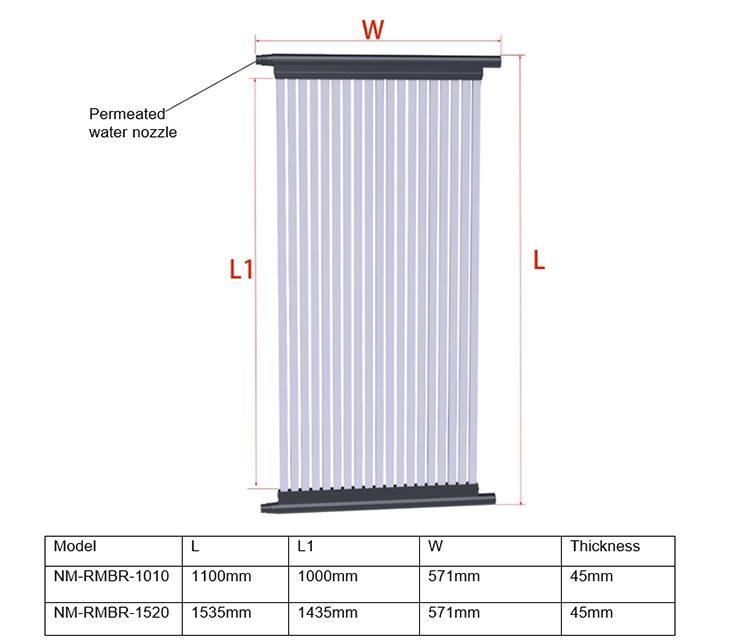 MBR Membrane Dimension