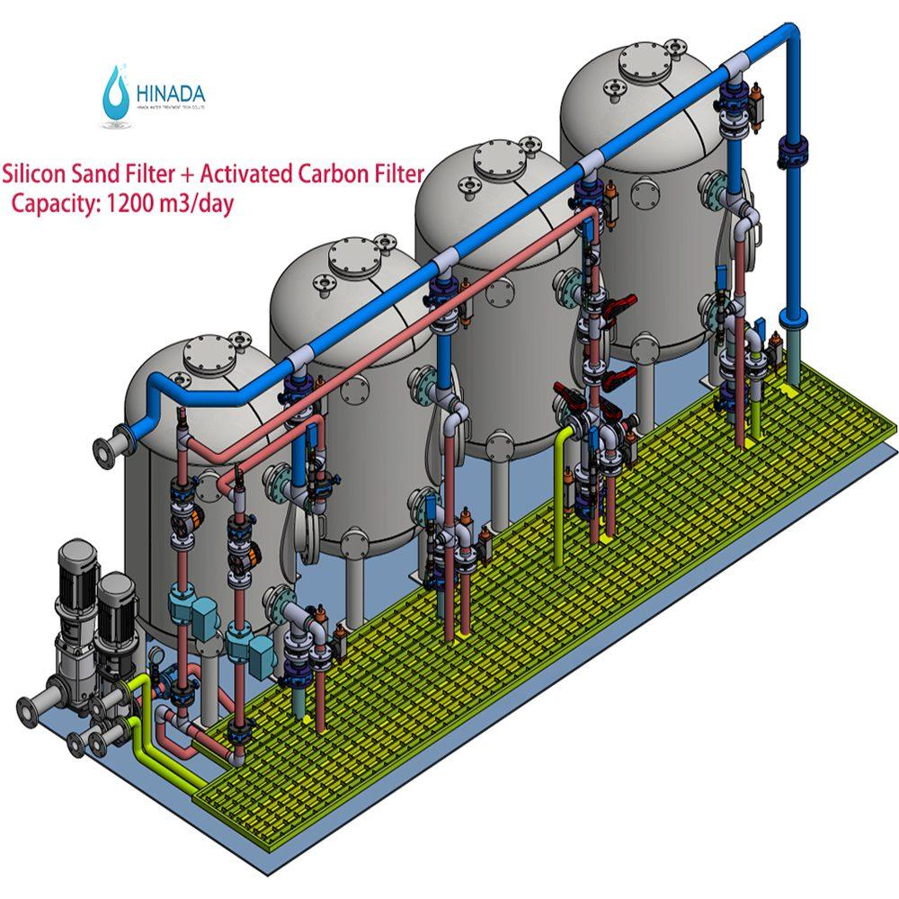 Sand Filter Carbon Filter